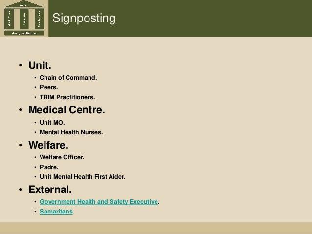 Signposting • Unit. • Chain of Command. • Peers. • TRIM Practitioners. • Medical Centre. • Unit MO. • Mental Health Nurses...