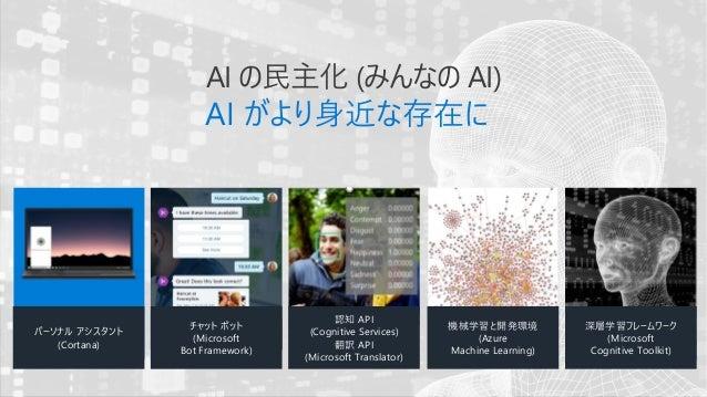 [AIプラットフォーム最新動向 2017] Microsoftの人工知能テクノロジーの最新動向と活用事例 Slide 3