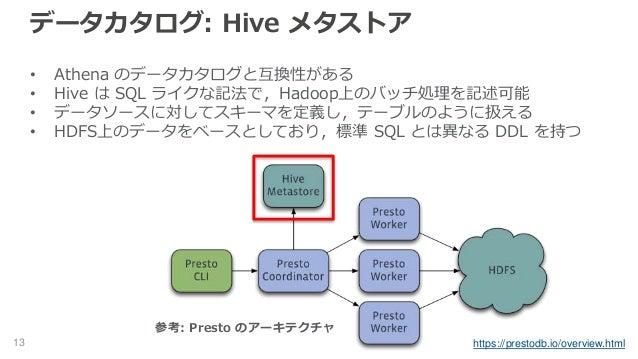 データカタログ: Hive メタストア • Athena のデータカタログと互換性がある • Hive は SQL ライクな記法で,Hadoop上のバッチ処理を記述可能 • データソースに対してスキーマを定義し,テーブルのように扱える • HD...