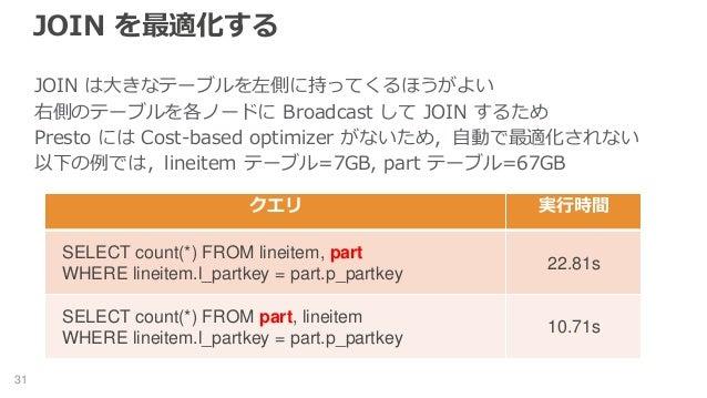 JOIN を最適化する 31 JOIN は大きなテーブルを左側に持ってくるほうがよい 右側のテーブルを各ノードに Broadcast して JOIN するため Presto には Cost-based optimizer がないため,自動で最適...