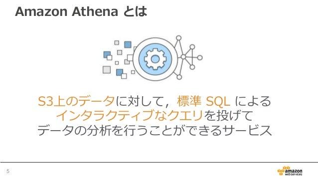 Amazon Athena とは S3上のデータに対して,標準 SQL による インタラクティブなクエリを投げて データの分析を行うことができるサービス 5