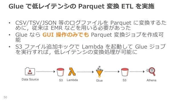 Glue で低レイテンシの Parquet 変換 ETL を実施 • CSV/TSV/JSON 等のログファイルを Parquet に変換するた めに,従来は EMR などを用いる必要があった • Glue なら GUI 操作のみでも Parq...