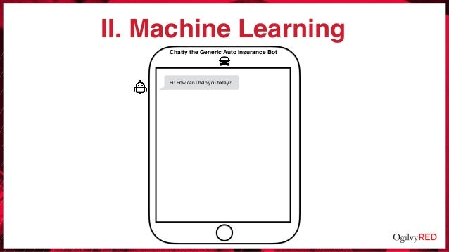 II. Machine Learning Hi! How can I help you today? Chatty the Generic Auto Insurance Bot