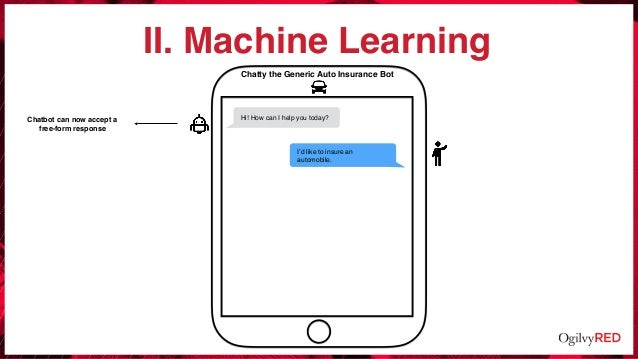 II. Machine Learning Hi! How can I help you today? Chatty the Generic Auto Insurance Bot I'd like to insure an automobile....