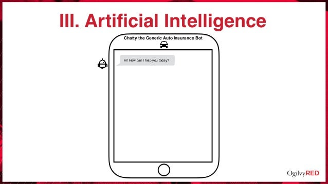 III. Artificial Intelligence Hi! How can I help you today? Chatty the Generic Auto Insurance Bot