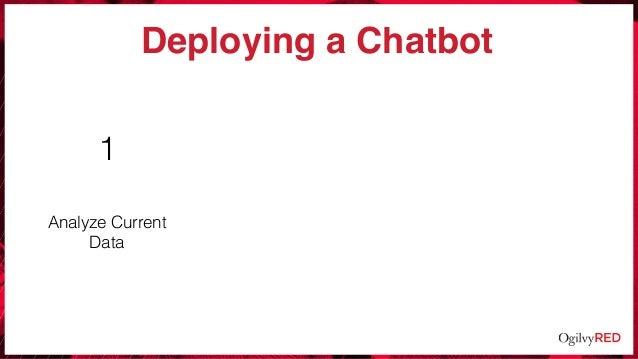 Deploying a Chatbot Analyze Current Data 1