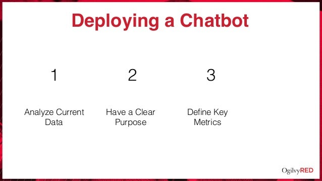 2 Deploying a Chatbot Analyze Current Data Have a Clear Purpose Define Key Metrics 1 3