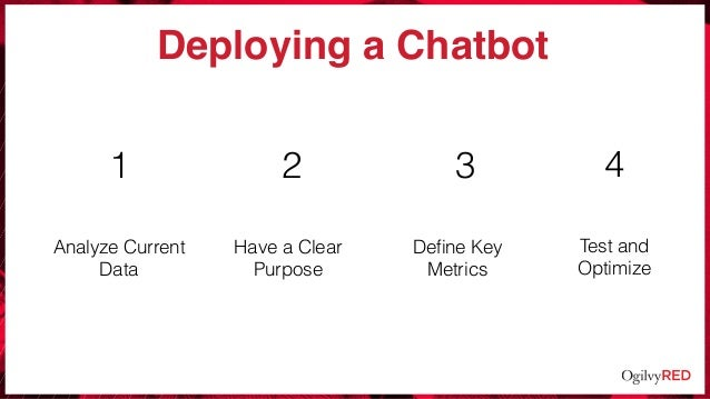2 Deploying a Chatbot Analyze Current Data Have a Clear Purpose Define Key Metrics Test and Optimize 1 3 4