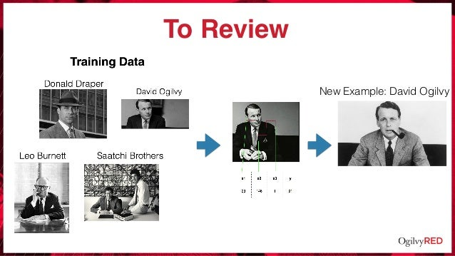 To Review New Example: David Ogilvy