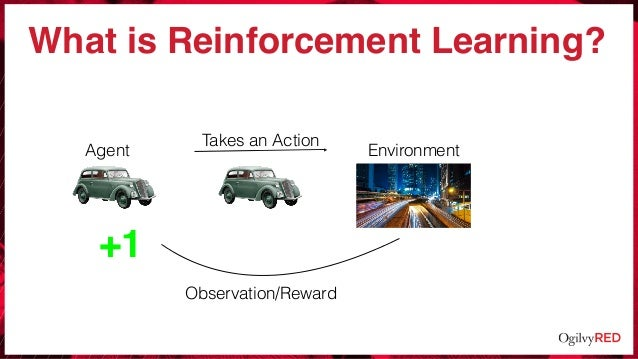 What is Reinforcement Learning? Agent Takes an Action Environment Observation/Reward +1