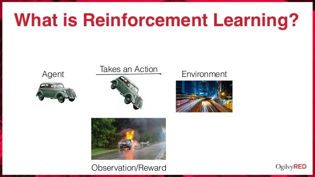 What is Reinforcement Learning? Agent Takes an Action Environment Observation/Reward Observation/Reward