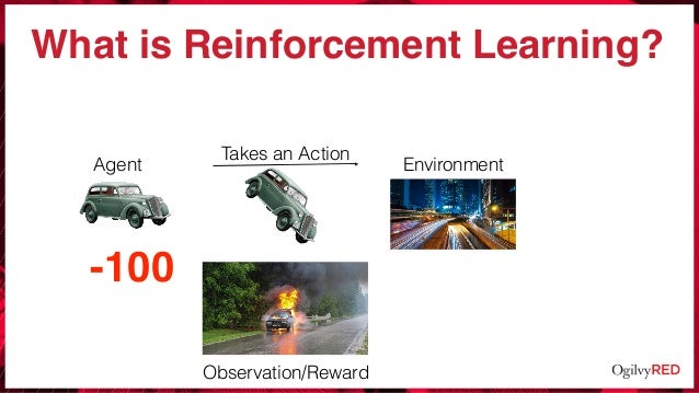 What is Reinforcement Learning? Agent Takes an Action Environment Observation/Reward -100