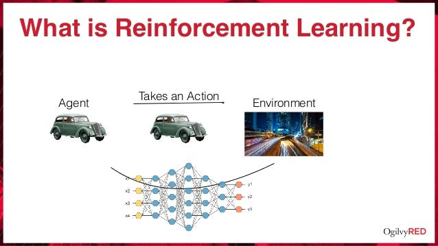 What is Reinforcement Learning? Agent Takes an Action Environment