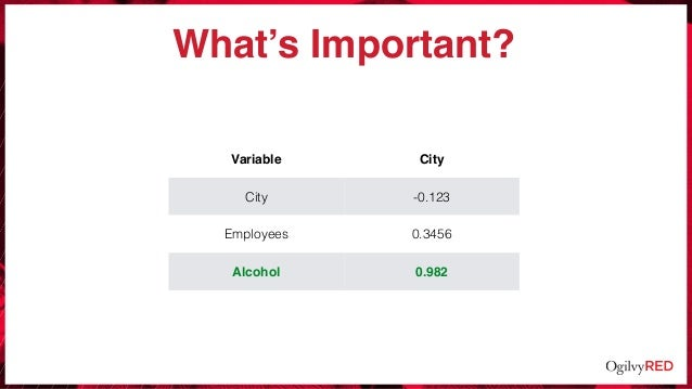 What's Important? Variable City City -0.123 Employees 0.3456 Alcohol 0.982