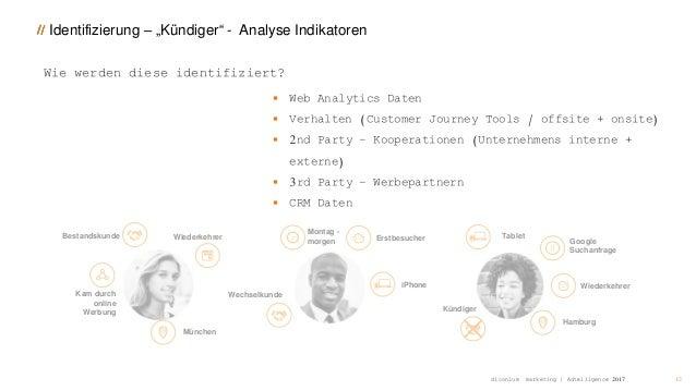 """Identifizierung – """"Kündiger"""" - Analyse Indikatoren Wie werden diese identifiziert? Bestandskunde Kam durch online Werbung ..."""