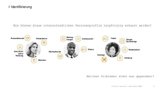 Identifizierung Wie können diese unterschiedlichen Personenprofile langfristig erkannt werden? Bestandskunde Kam durch onl...