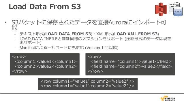 Load Data From S3 • S3バケットに保存されたデータを直接Auroraにインポート可 能 – テキスト形式(LOAD DATA FROM S3)・XML形式(LOAD XML FROM S3) – LOAD DATA INFI...