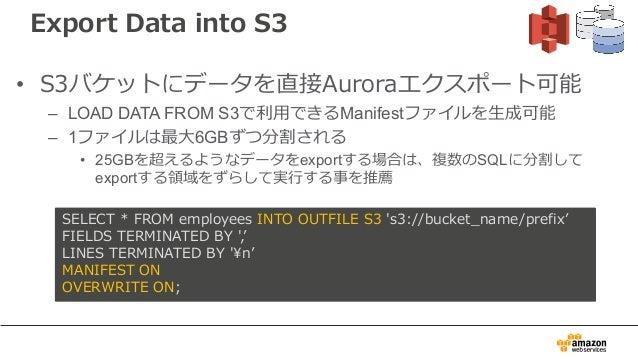 Export Data into S3 • S3バケットにデータを直接Auroraエクスポート可能 – LOAD DATA FROM S3で利⽤できるManifestファイルを⽣成可能 – 1ファイルは最⼤6GBずつ分割される • 25GBを超...