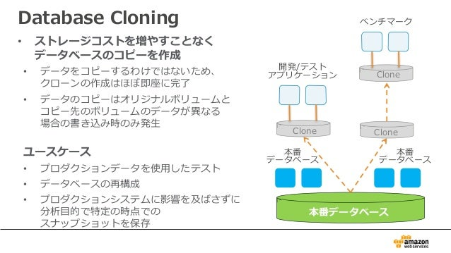 Database Cloning • ストレージコストを増やすことなく データベースのコピーを作成 • データをコピーするわけではないため、 クローンの作成はほぼ即座に完了 • データのコピーはオリジナルボリュームと コピー先のボリュームのデー...