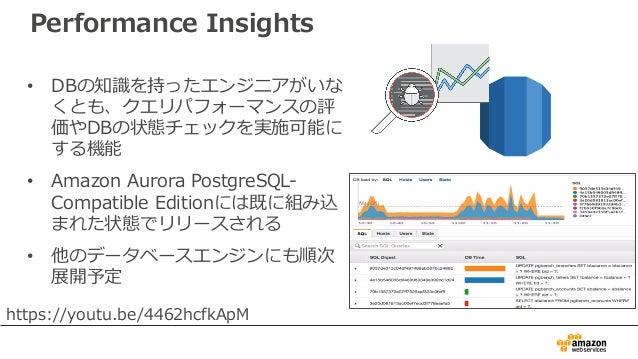 Performance Insights • DBの知識を持ったエンジニアがいな くとも、クエリパフォーマンスの評 価やDBの状態チェックを実施可能に する機能 • Amazon Aurora PostgreSQL- Compatible Ed...