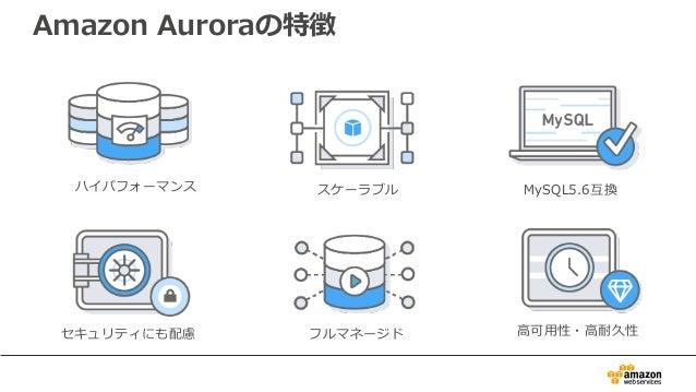 Amazon Auroraの特徴 ハイパフォーマンス フルマネージド ⾼可⽤性・⾼耐久性セキュリティにも配慮 MySQL5.6互換スケーラブル