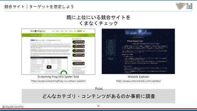 31 競合サイト ターゲットを想定しよう どんなカテゴリ・コンテンツがあるのか事前に調査 Point Website Explorer http://www.umechando.com/webex/ Screaming Frog SEO Spi...