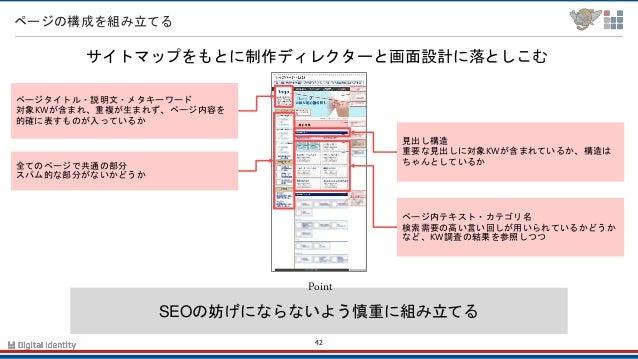 42 ページの構成を組み立てる サイトマップをもとに制作ディレクターと画面設計に落としこむ SEOの妨げにならないよう慎重に組み立てる Point ページタイトル・説明文・メタキーワード 対象KWが含まれ、重複が生まれず、ページ内容を 的確に表...