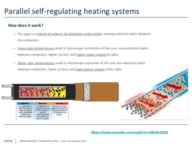 Industrial Heat Tracing Solutions