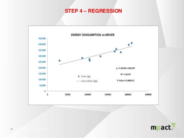 │ Presentation title │ 00 Month 20111111 STEP 4 – REGRESSION