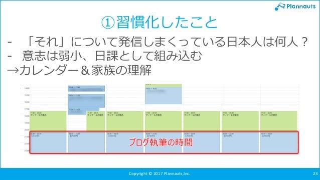 Copyright © 2017 Plannauts,Inc. 23 ①習慣化したこと - 「それ」について発信しまくっている日本人は何人? - 意志は弱小、日課として組み込む →カレンダー&家族の理解