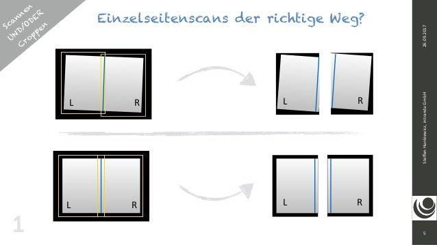 5 SteffenHankiewicz,intrandaGmbH26.09.2017 11 L R L R L R RL R Scannen UND/ODER  C roppen Einzelseitenscans der richti...