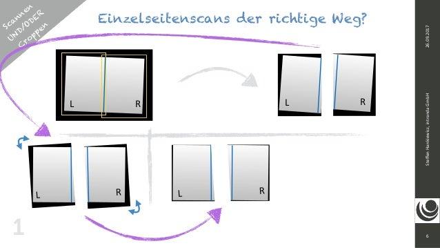 Scannen UND/ODER  C roppen 6 SteffenHankiewicz,intrandaGmbH26.09.2017 Einzelseitenscans der richtige Weg? L RR 11 L RR...