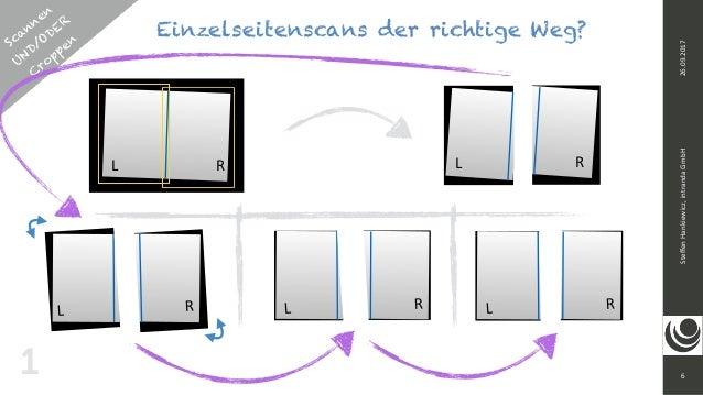 Scannen UND/ODER  C roppen 6 SteffenHankiewicz,intrandaGmbH26.09.2017 Einzelseitenscans der richtige Weg? L RRL RR 11 ...
