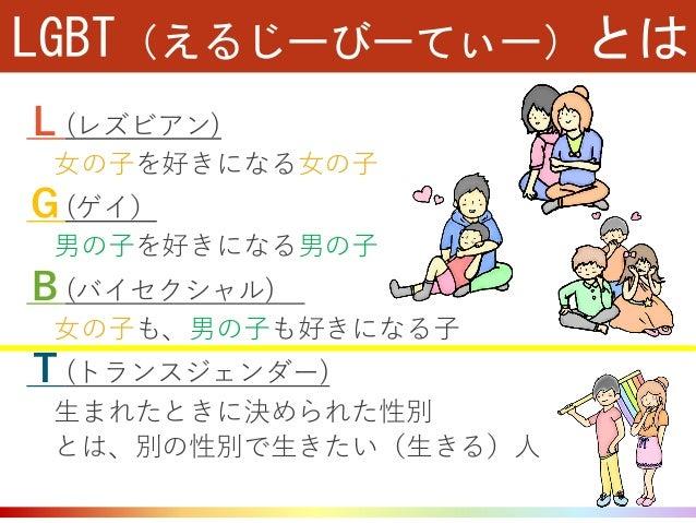 L(レズビアン) 女の子を好きになる女の子 G(ゲイ) 男の子を好きになる男の子 B(バイセクシャル) 女の子も、男の子も好きになる子 T(トランスジェンダー) 生まれたときに決められた性別 とは、別の性別で生きたい(生きる)人 LGBT(える...