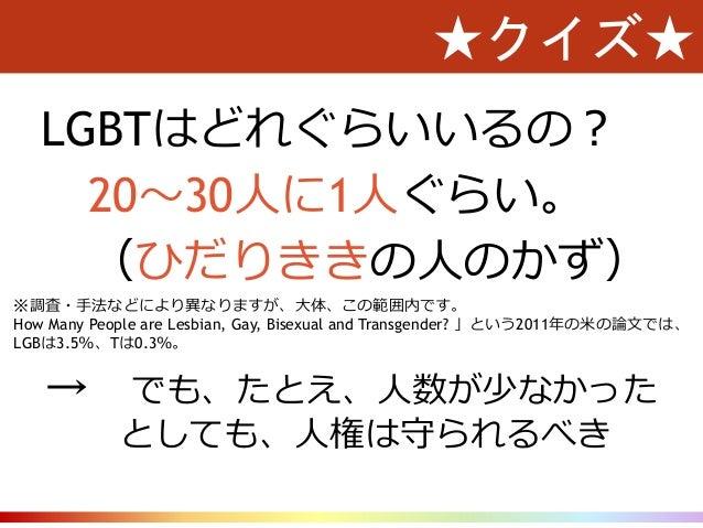 20170923 lgbt研修公開スライド Slide 3