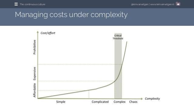 @kimvanwilgen | www.kimvanwilgen.nlThe continuous culture 21 Managing costs under complexity