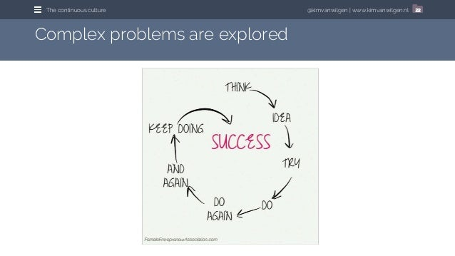 @kimvanwilgen | www.kimvanwilgen.nlThe continuous culture 22 Complex problems are explored