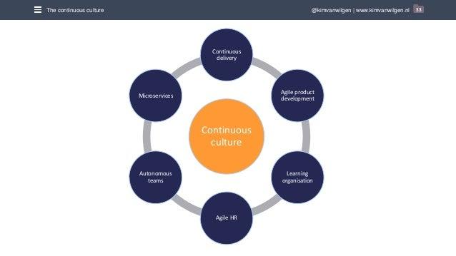 @kimvanwilgen | www.kimvanwilgen.nlThe continuous culture 33 Continuous culture Continuous delivery Agile product developm...