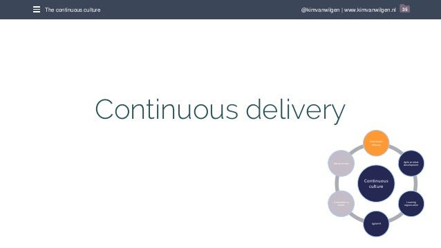 @kimvanwilgen | www.kimvanwilgen.nlThe continuous culture 35 Continuous delivery Continuous culture Continuous delivery Ag...