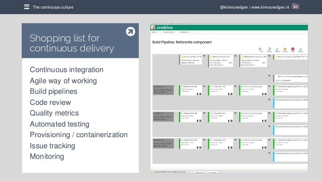 @kimvanwilgen | www.kimvanwilgen.nlThe continuous culture 41 Shopping list for continuous delivery Continuous integration ...