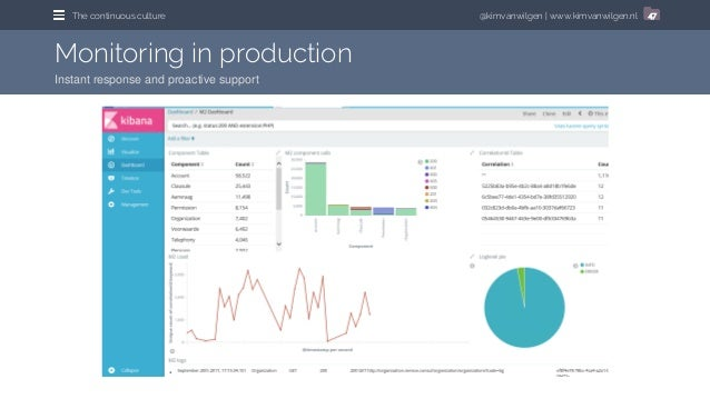 @kimvanwilgen | www.kimvanwilgen.nlThe continuous culture 47 Monitoring in production Instant response and proactive suppo...