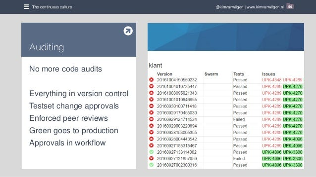 @kimvanwilgen | www.kimvanwilgen.nlThe continuous culture 50 Auditing No more code audits Everything in version control Te...