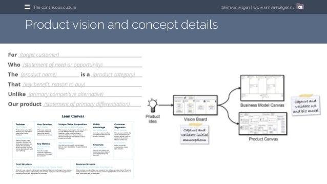 @kimvanwilgen | www.kimvanwilgen.nlThe continuous culture 62 Product vision and concept details