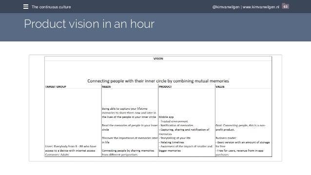 @kimvanwilgen | www.kimvanwilgen.nlThe continuous culture 63 Product vision in an hour