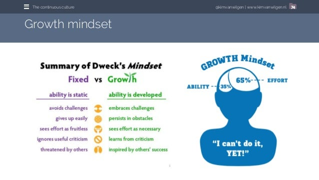 @kimvanwilgen | www.kimvanwilgen.nlThe continuous culture 74 Growth mindset