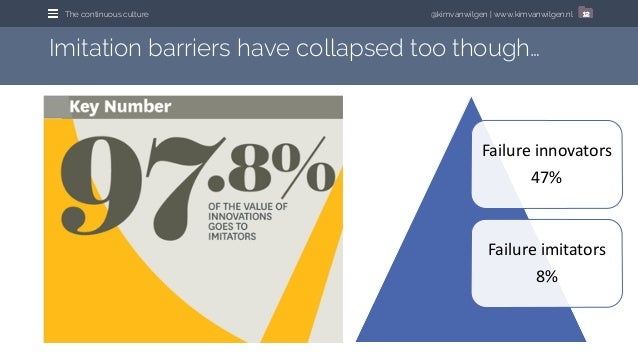 @kimvanwilgen | www.kimvanwilgen.nlThe continuous culture 12 Imitation barriers have collapsed too though… Failure innovat...
