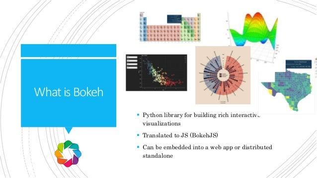 20170927 py data_n3_bokeh_plotly