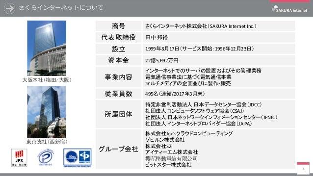 シラサギハンズオン in 仙台 powered by さくらのクラウド Slide 3