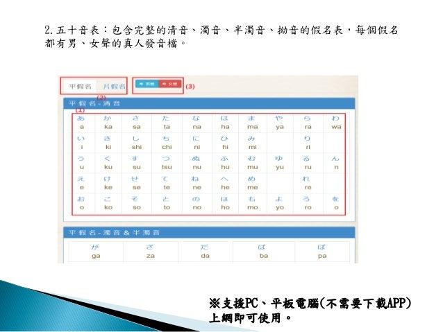 2.五十音表:包含完整的清音、濁音、半濁音、拗音的假名表,每個假名 都有男、女聲的真人發音檔。 ※支援PC、平板電腦(不需要下載APP) 上網即可使用。