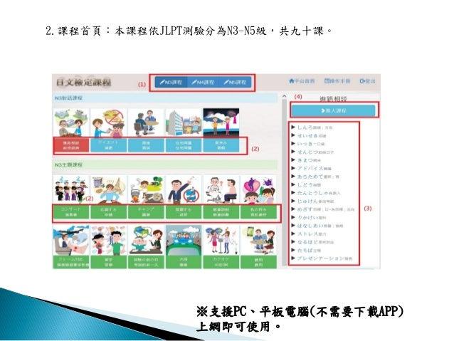 2.課程首頁:本課程依JLPT測驗分為N3-N5級,共九十課。 ※支援PC、平板電腦(不需要下載APP) 上網即可使用。